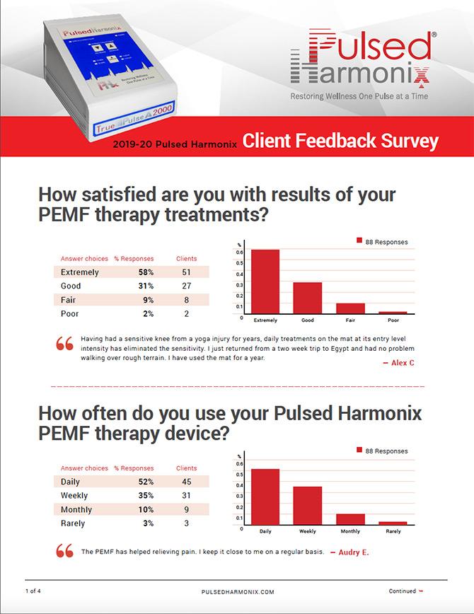 Pulsed Harmonix Survey